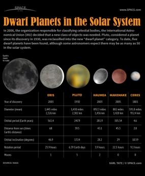 dwarf-planets-121120b-02