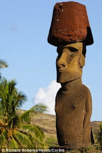 moai red hat