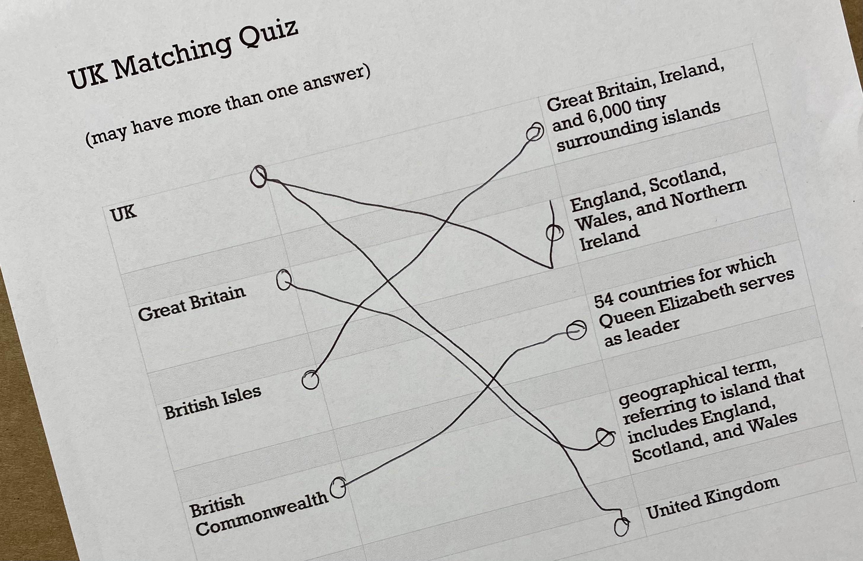 UK quiz
